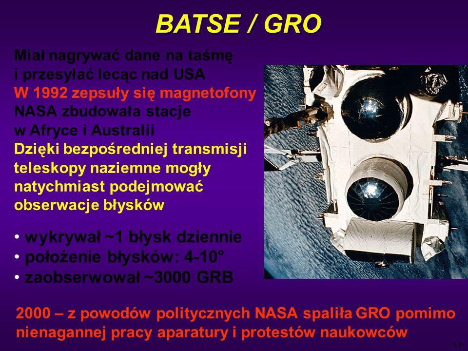 19 BATSE / GRO wykrywał ~1 błysk dziennie położenie błysków: 4-10° zaobserwował ~3000 GRB Miał nagrywać dane na taśmę i przesyłać lecąc nad USA W 1992 zepsuły się magnetofony NASA zbudowała stacje w Afryce i Australii Dzięki bezpośredniej transmisji teleskopy naziemne mogły natychmiast podejmować obserwacje błysków 2000 – z powodów politycznych NASA spaliła GRO pomimo nienagannej pracy aparatury i protestów naukowców