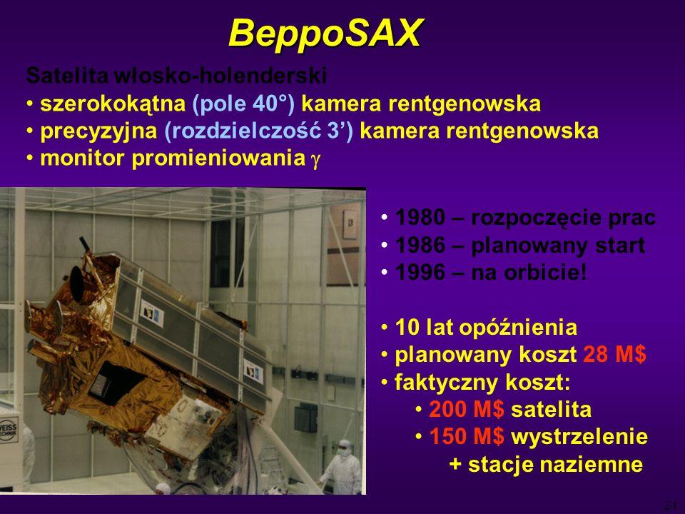 24BeppoSAX Satelita włosko-holenderski szerokokątna (pole 40°) kamera rentgenowska precyzyjna (rozdzielczość 3) kamera rentgenowska monitor promieniowania 1980 – rozpoczęcie prac 1986 – planowany start 1996 – na orbicie.