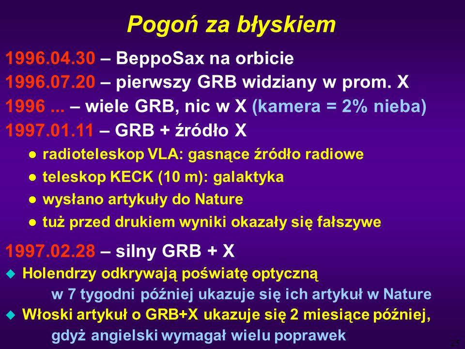 25 Pogoń za błyskiem 1996.04.30 – BeppoSax na orbicie 1996.07.20 – pierwszy GRB widziany w prom.