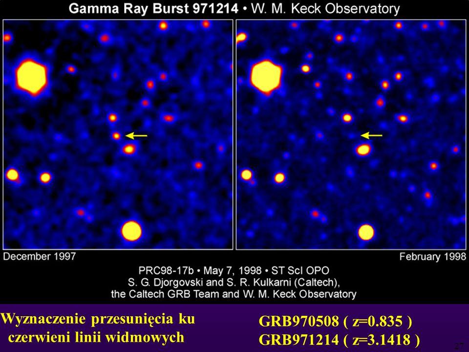 27 GRB970508 ( z=0.835 ) GRB971214 ( z=3.1418 ) Wyznaczenie przesunięcia ku czerwieni linii widmowych