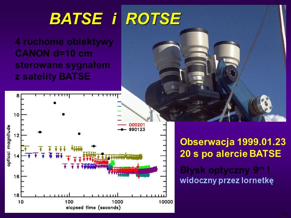 29 BATSE i ROTSE 4 ruchome obiektywy CANON d=10 cm sterowane sygnałem z satelity BATSE Obserwacja 1999.01.23 20 s po alercie BATSE Błysk optyczny 9 m .