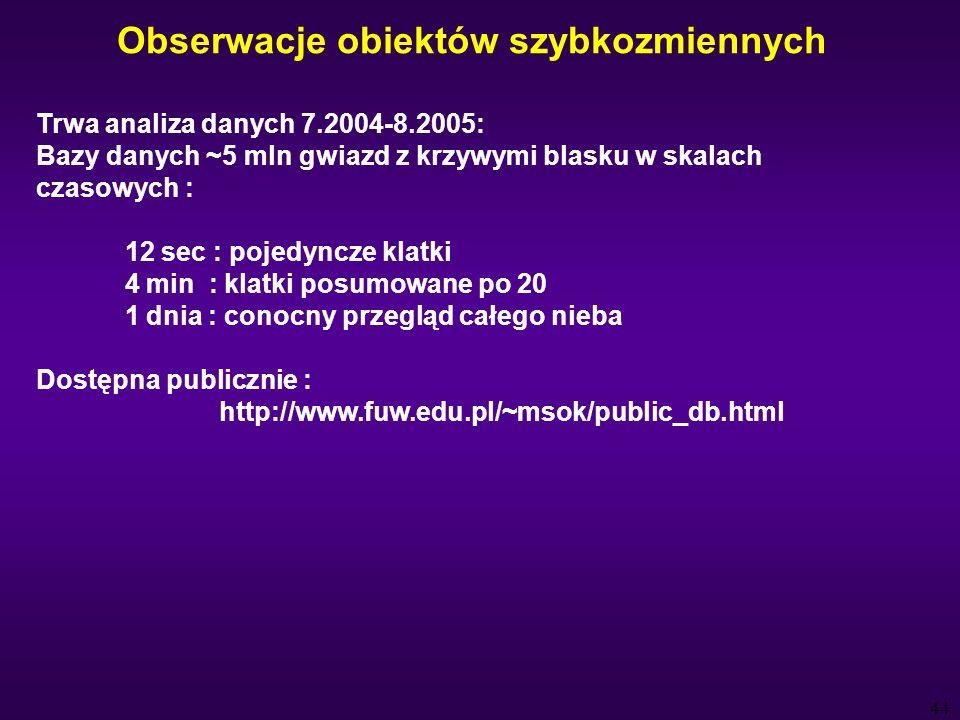 44 Obserwacje obiektów szybkozmiennych Trwa analiza danych 7.2004-8.2005: Bazy danych ~5 mln gwiazd z krzywymi blasku w skalach czasowych : 12 sec : pojedyncze klatki 4 min : klatki posumowane po 20 1 dnia : conocny przegląd całego nieba Dostępna publicznie : http://www.fuw.edu.pl/~msok/public_db.html