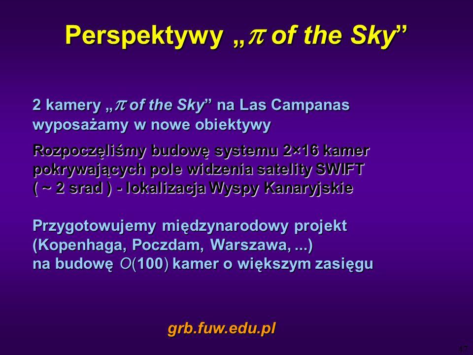 47 Perspektywy of the Sky 2 kamery of the Sky na Las Campanas wyposażamy w nowe obiektywy Rozpoczęliśmy budowę systemu 2×16 kamer pokrywających pole widzenia satelity SWIFT ( ~ 2 srad ) - lokalizacja Wyspy Kanaryjskie Przygotowujemy międzynarodowy projekt (Kopenhaga, Poczdam, Warszawa,...) na budowę O(100) kamer o większym zasięgu grb.fuw.edu.pl