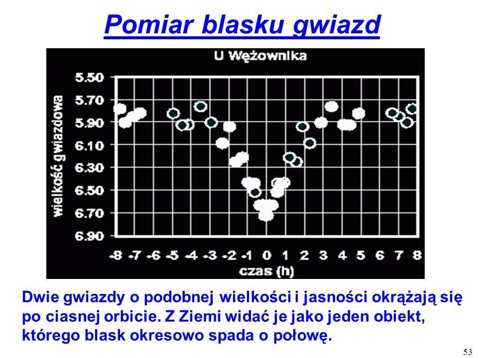 53 Pomiar blasku gwiazd Dwie gwiazdy o podobnej wielkości i jasności okrążają się po ciasnej orbicie.