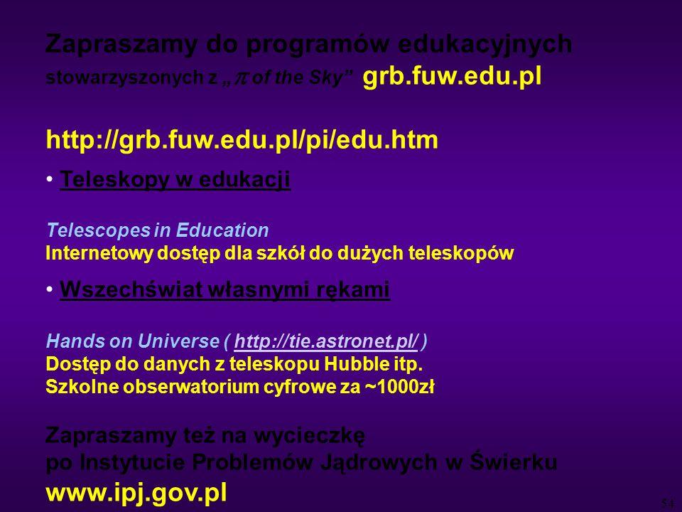 54 Zapraszamy do programów edukacyjnych stowarzyszonych z of the Sky grb.fuw.edu.pl http://grb.fuw.edu.pl/pi/edu.htm Teleskopy w edukacji Telescopes in Education Internetowy dostęp dla szkół do dużych teleskopów Wszechświat własnymi rękami Hands on Universe ( http://tie.astronet.pl/ )http://tie.astronet.pl/ Dostęp do danych z teleskopu Hubble itp.