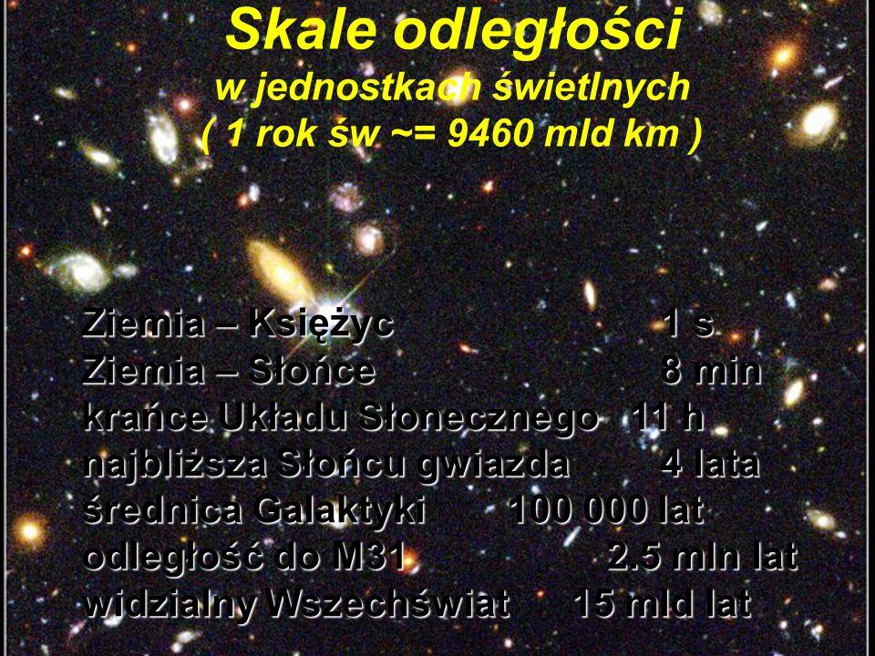28 Nowa Supernowa SN1998bw 1998.04.25 – GRB zaobserwowany przez BeppoSAX znaleziono bardzo jasną poświatę – 14 m (wszystkie poprzednie >20 m ) widmo inne niż poprzednich GRB charakterystyczne dla SN poświata jaśniała przez 2 tygodnie, potem słabła