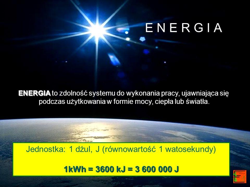 E N E R G I A ENERGIA ENERGIA to zdolność systemu do wykonania pracy, ujawniająca się podczas użytkowania w formie mocy, ciepła lub światła. Jednostka