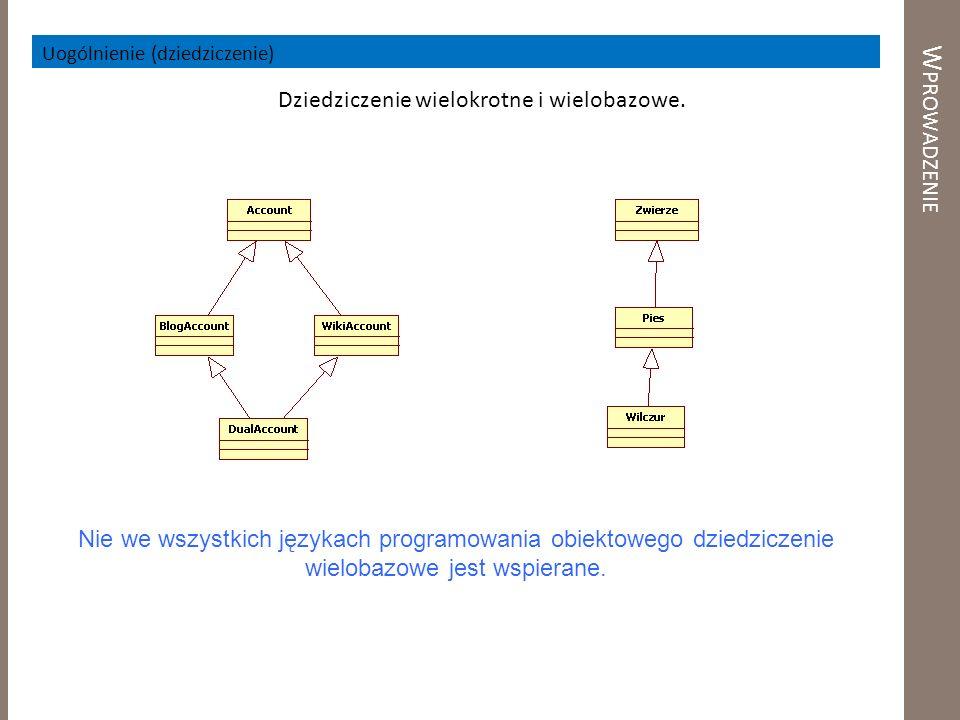 W PROWADZENIE Dziedziczenie wielokrotne i wielobazowe. Nie we wszystkich językach programowania obiektowego dziedziczenie wielobazowe jest wspierane.
