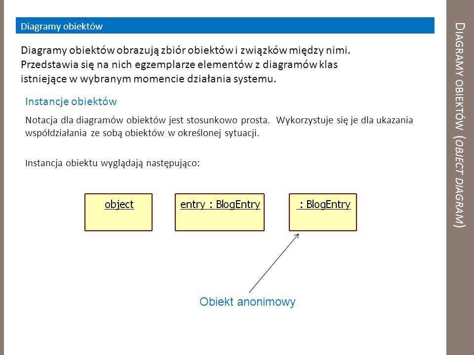D IAGRAMY OBIEKTÓW ( OBJECT DIAGRAM ) Diagramy obiektów Notacja dla diagramów obiektów jest stosunkowo prosta. Wykorzystuje się je dla ukazania współd