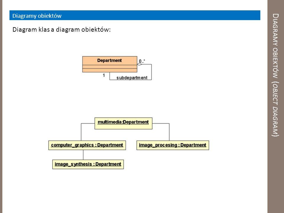 D IAGRAMY OBIEKTÓW ( OBJECT DIAGRAM ) Diagramy obiektów Diagram klas a diagram obiektów: