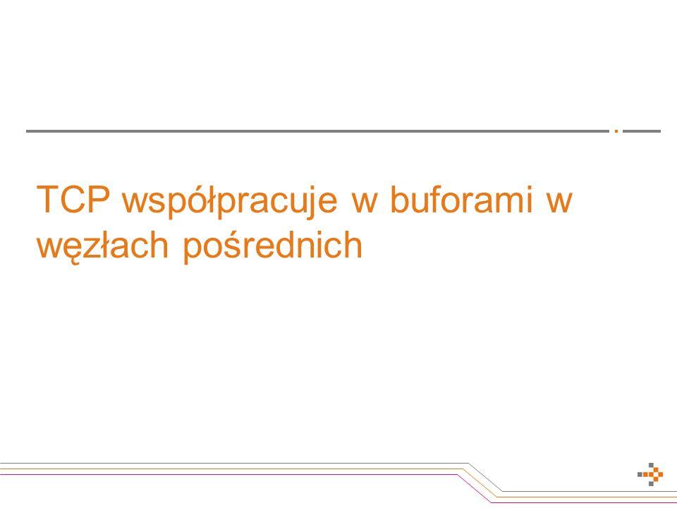 TCP współpracuje w buforami w węzłach pośrednich