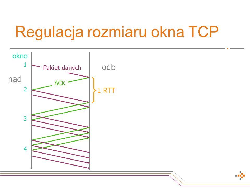 Zapis algorytmu regulacji okna TCP for every ACK { if (W < ssthresh) then W++ (SS) else W += 1/W (CA) } for every loss { ssthresh = W/2 W = W/2 }