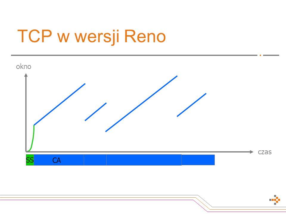 TCP w wersji Reno SS czas okno CA