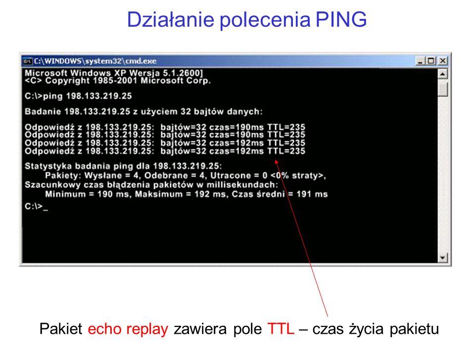 Działanie polecenia PING Pakiet echo replay zawiera pole TTL – czas życia pakietu