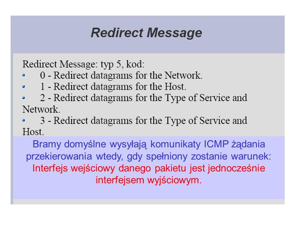 Bramy domyślne wysyłają komunikaty ICMP żądania przekierowania wtedy, gdy spełniony zostanie warunek: Interfejs wejściowy danego pakietu jest jednocze