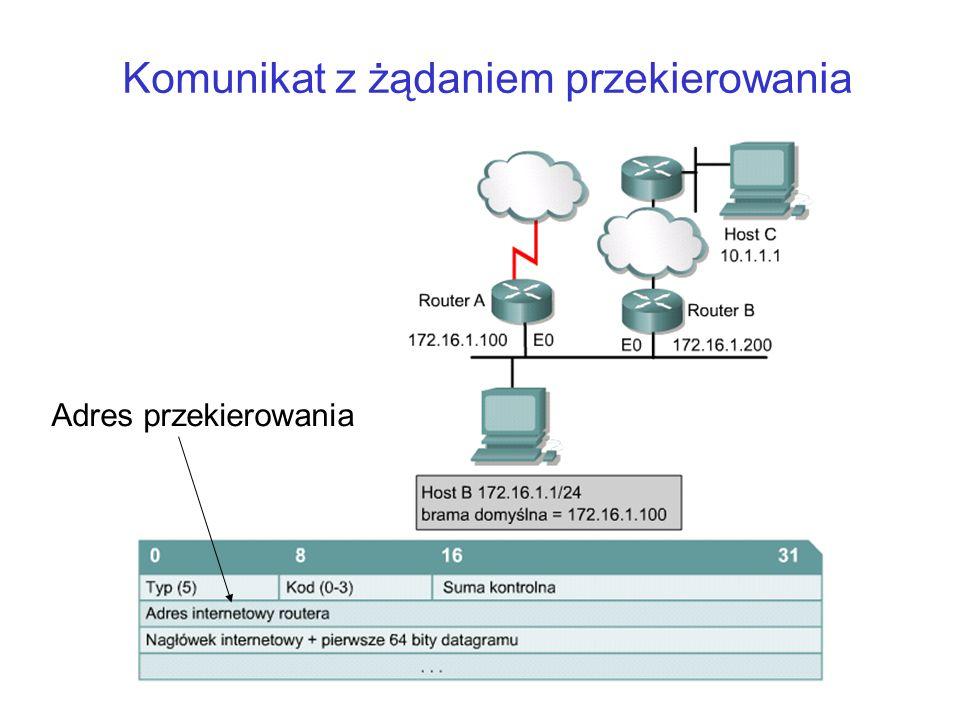 Komunikat z żądaniem przekierowania Adres przekierowania