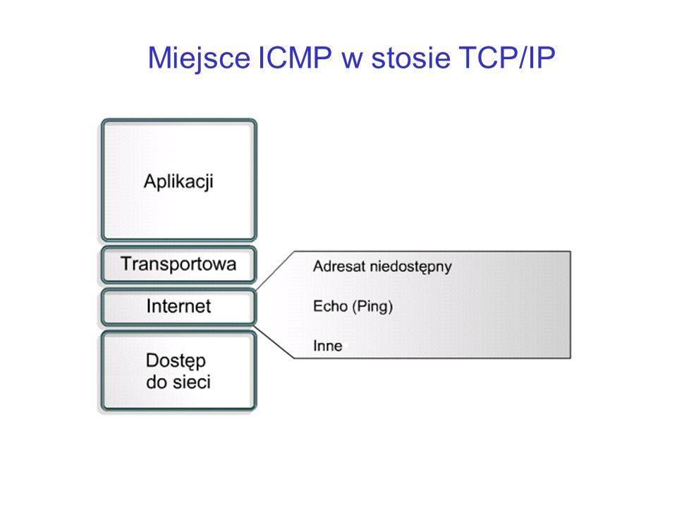 Miejsce ICMP w stosie TCP/IP