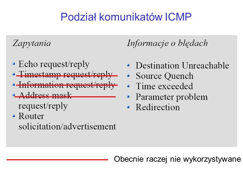 Podział komunikatów ICMP Obecnie raczej nie wykorzystywane
