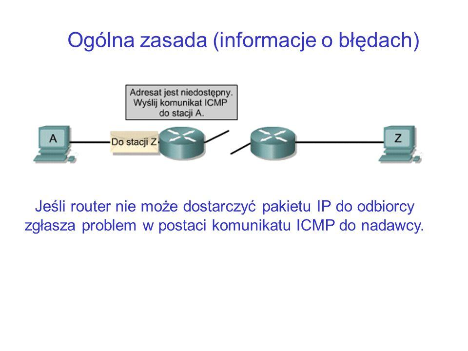 Ogólna zasada (informacje o błędach) Jeśli router nie może dostarczyć pakietu IP do odbiorcy zgłasza problem w postaci komunikatu ICMP do nadawcy.