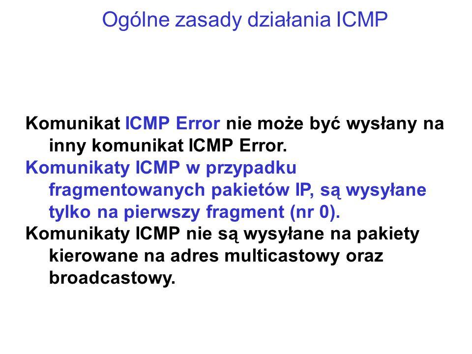 Ogólne zasady działania ICMP Komunikat ICMP Error nie może być wysłany na inny komunikat ICMP Error. Komunikaty ICMP w przypadku fragmentowanych pakie