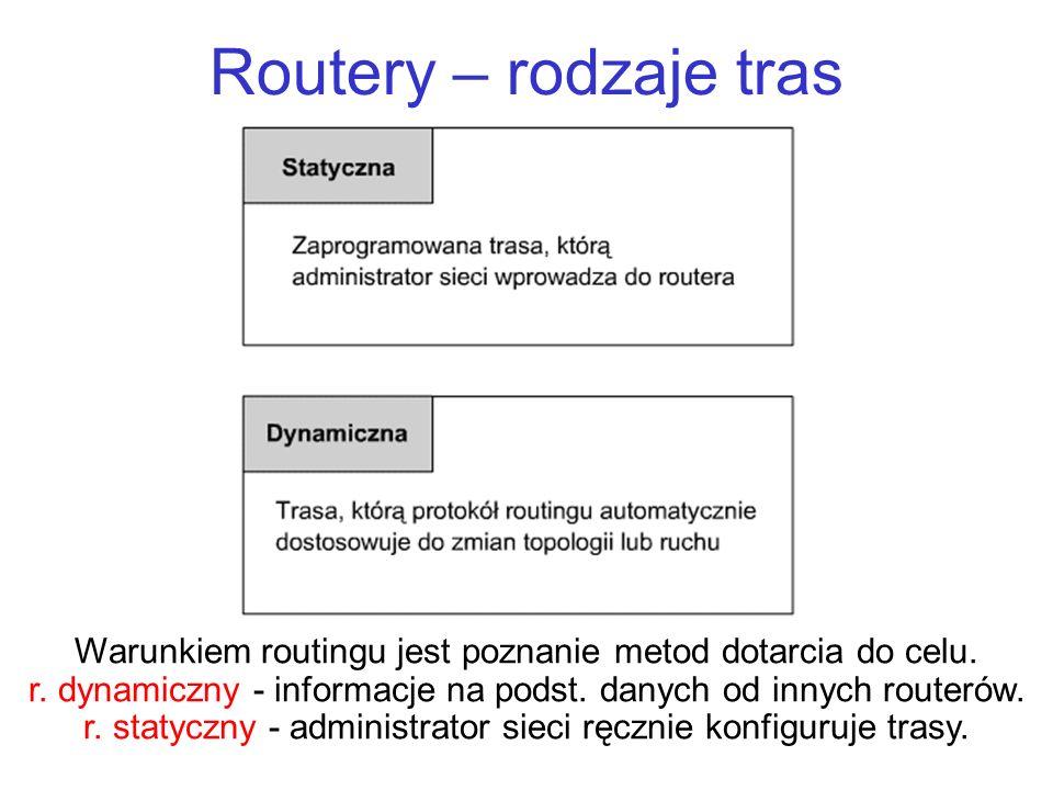 Routery – rodzaje tras Warunkiem routingu jest poznanie metod dotarcia do celu. r. dynamiczny - informacje na podst. danych od innych routerów. r. sta