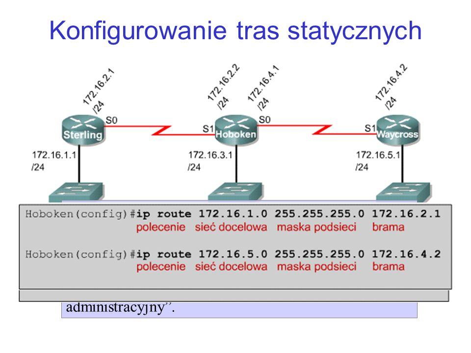 Konfigurowanie tras statycznych ip route dokonuje statycznego wpisu w tablicy routingu. Opcjonalnie na końcu można podać dystans administracyjny.