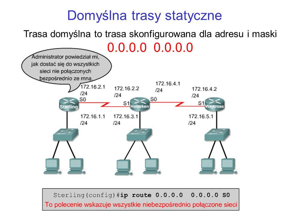 Pojęcie dystansu administracyjnego Dystans administracyjny określa poziom zaufania w stosunku do informacji o trasie.
