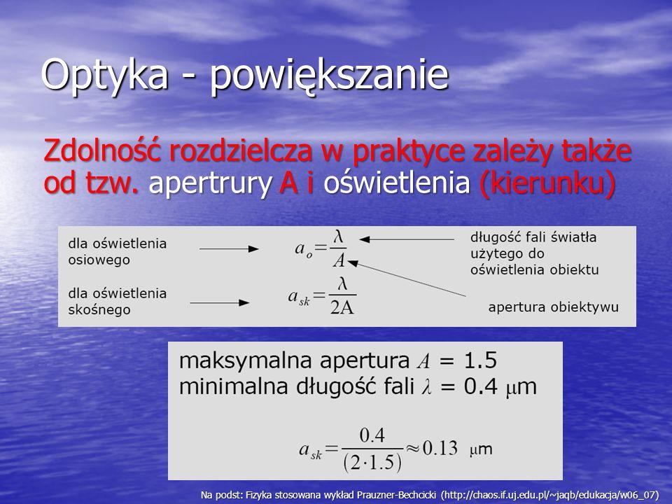 Optyka - powiększanie Zdolność rozdzielcza w praktyce zależy także od tzw. apertrury A i oświetlenia (kierunku) Na podst: Fizyka stosowana wykład Prau