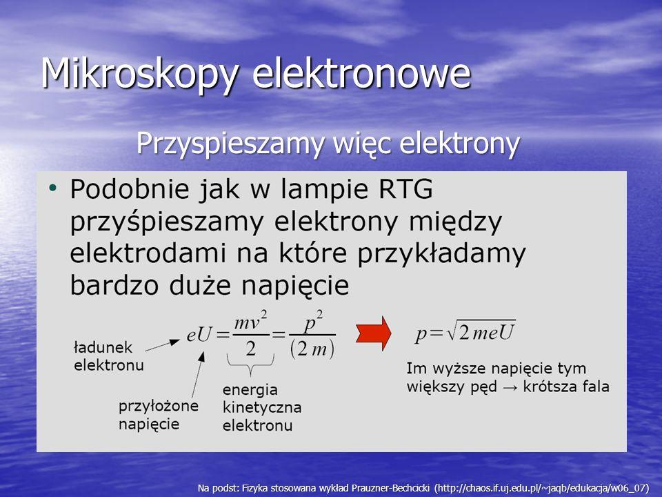 Mikroskopy elektronowe Na podst: Fizyka stosowana wykład Prauzner-Bechcicki (http://chaos.if.uj.edu.pl/~jaqb/edukacja/w06_07) Przyspieszamy więc elekt