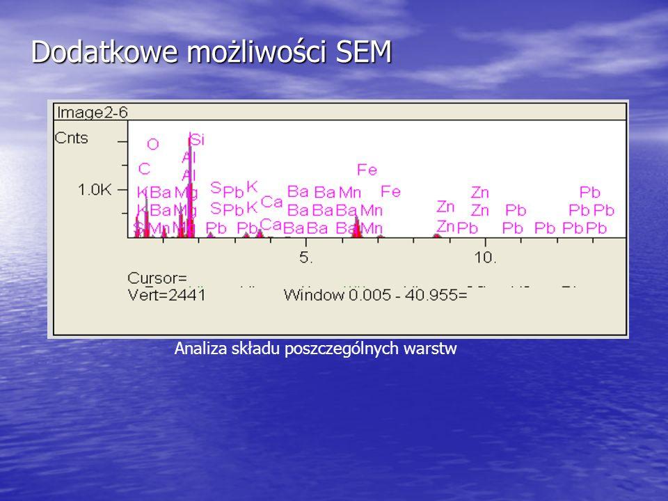 Dodatkowe możliwości SEM Analiza składu poszczególnych warstw