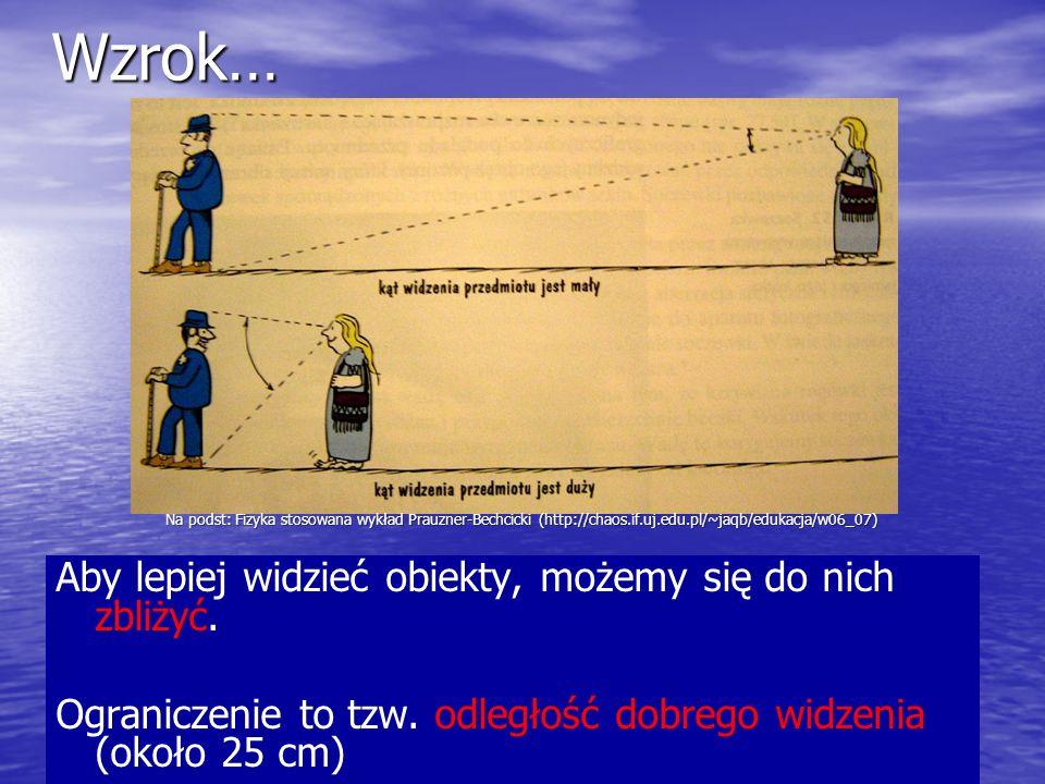 Mikroskopy elektronowe Na podst: Fizyka stosowana wykład Prauzner-Bechcicki (http://chaos.if.uj.edu.pl/~jaqb/edukacja/w06_07)