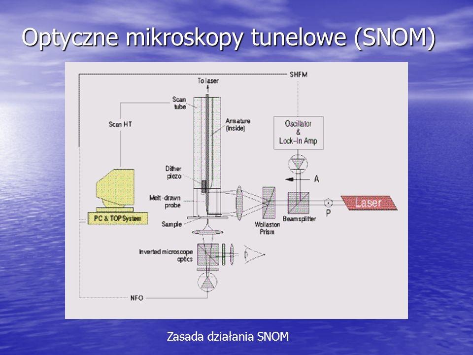 Optyczne mikroskopy tunelowe (SNOM) Zasada działania SNOM