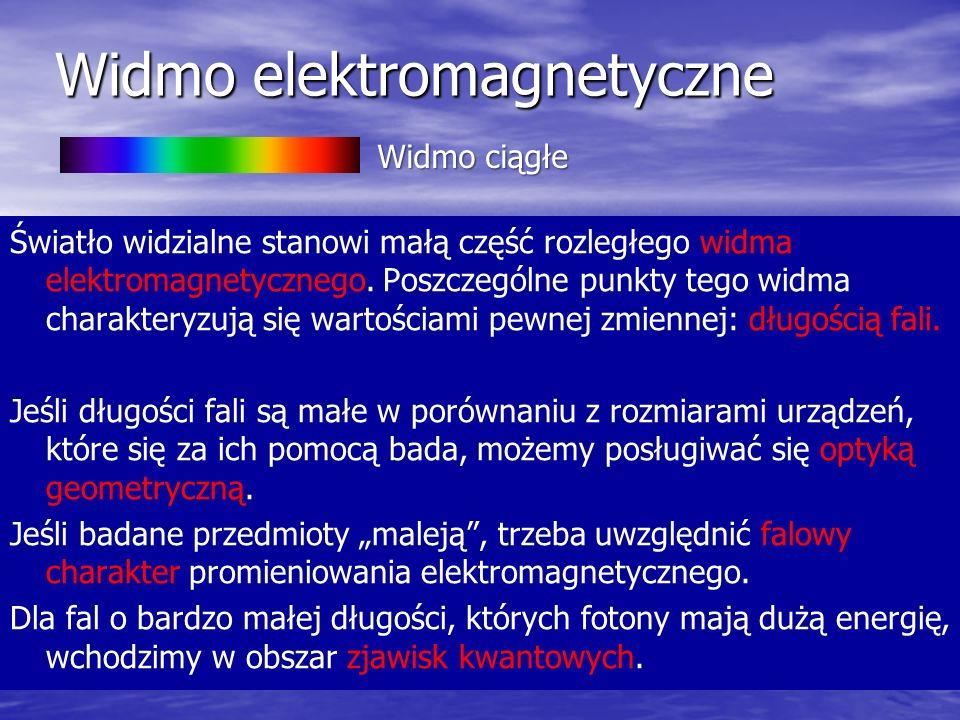 Widmo elektromagnetyczne Światło widzialne stanowi małą część rozległego widma elektromagnetycznego. Poszczególne punkty tego widma charakteryzują się