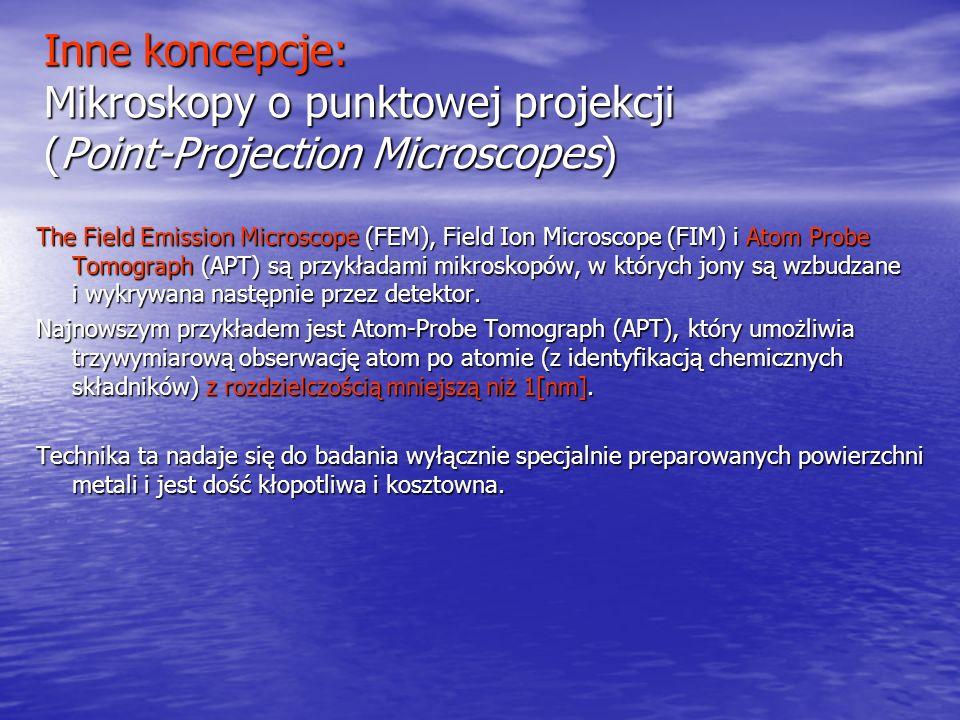 Inne koncepcje: Mikroskopy o punktowej projekcji (Point-Projection Microscopes) The Field Emission Microscope (FEM), Field Ion Microscope (FIM) i Atom