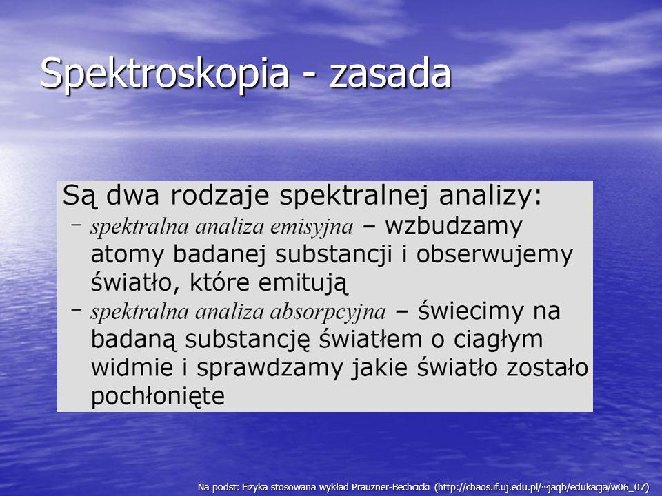 Spektroskopia - zasada Na podst: Fizyka stosowana wykład Prauzner-Bechcicki (http://chaos.if.uj.edu.pl/~jaqb/edukacja/w06_07)