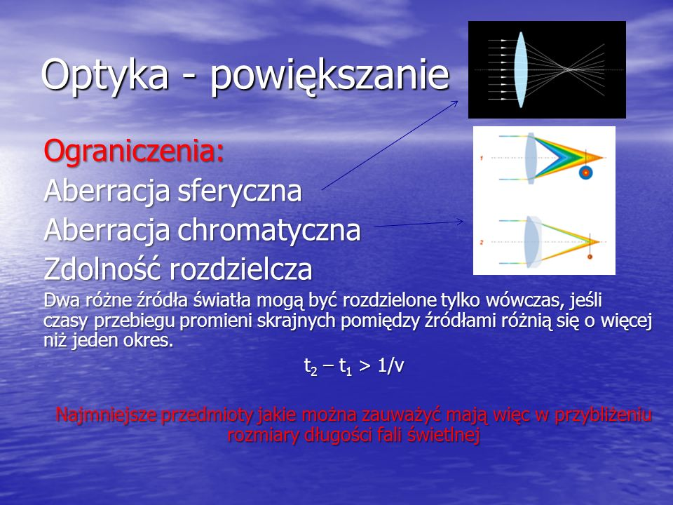 Ograniczenia: Aberracja sferyczna Aberracja chromatyczna Zdolność rozdzielcza Dwa różne źródła światła mogą być rozdzielone tylko wówczas, jeśli czasy
