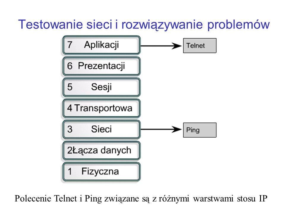 Testowanie sieci i rozwiązywanie problemów Polecenie Telnet i Ping związane są z różnymi warstwami stosu IP