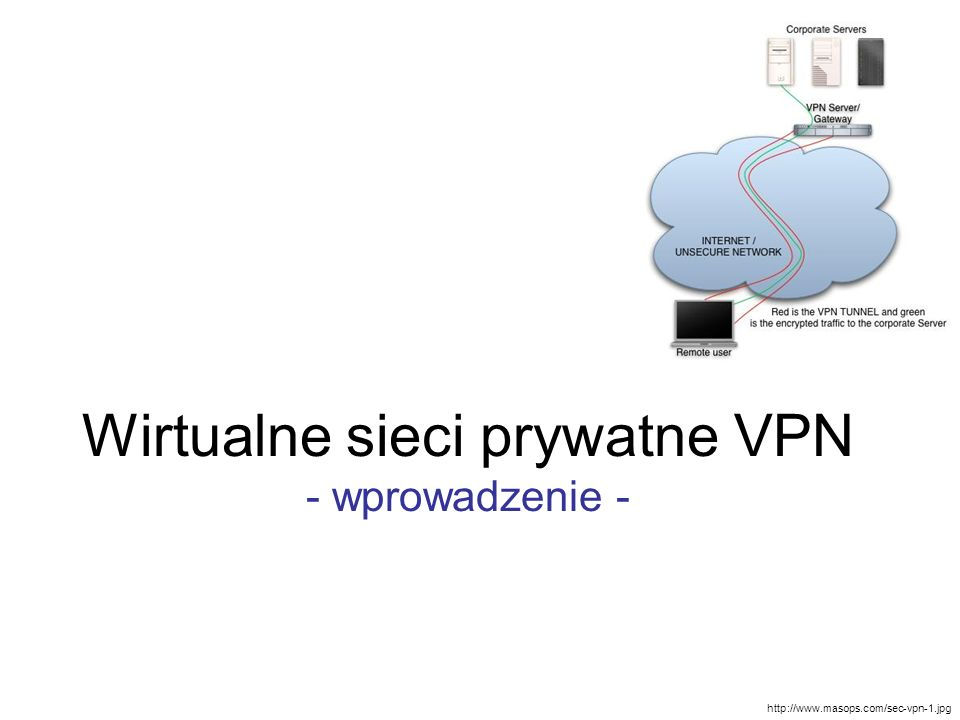 Wirtualne sieci prywatne VPN - wprowadzenie - http://www.masops.com/sec-vpn-1.jpg