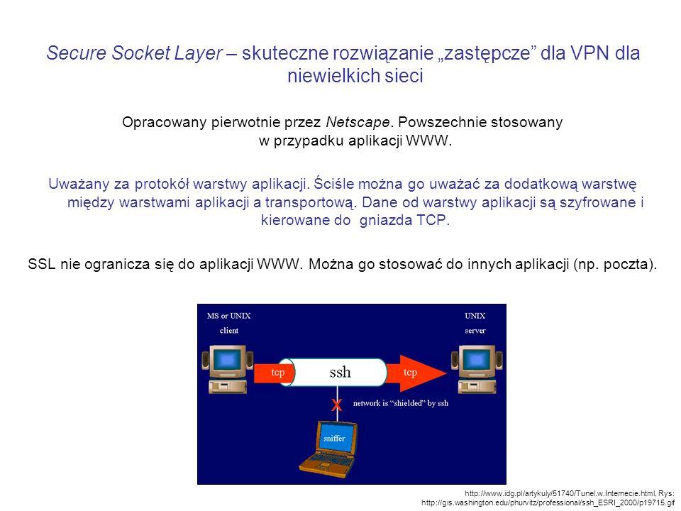 Secure Socket Layer – skuteczne rozwiązanie zastępcze dla VPN dla niewielkich sieci Opracowany pierwotnie przez Netscape. Powszechnie stosowany w przy