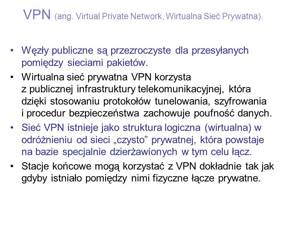 VPN (ang. Virtual Private Network, Wirtualna Sieć Prywatna). Węzły publiczne są przezroczyste dla przesyłanych pomiędzy sieciami pakietów. Wirtualna s