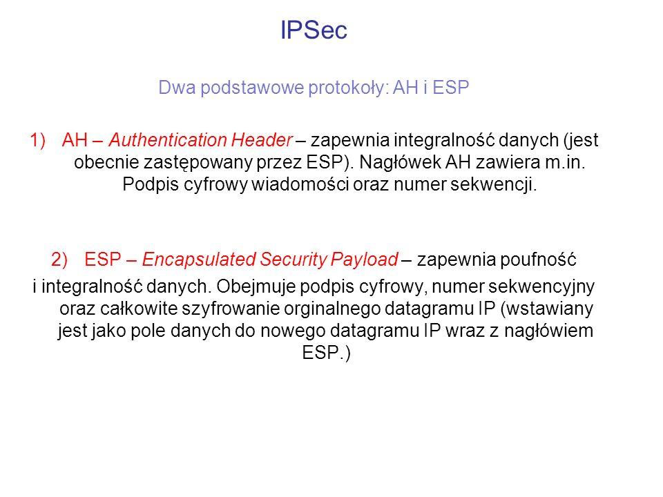 IPSec Dwa podstawowe protokoły: AH i ESP 1)AH – Authentication Header – zapewnia integralność danych (jest obecnie zastępowany przez ESP). Nagłówek AH