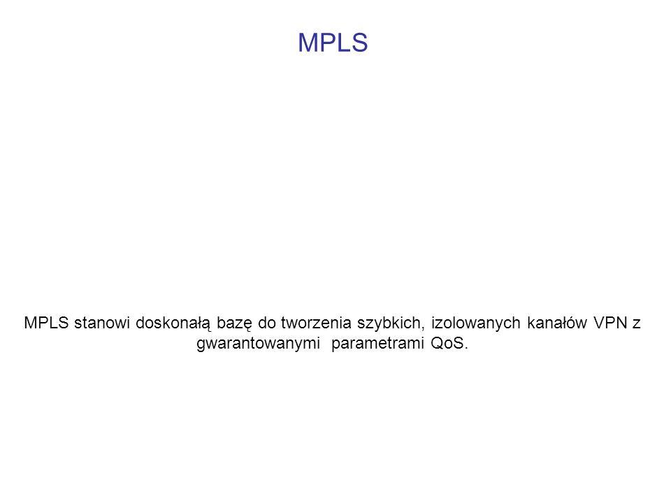 MPLS MPLS stanowi doskonałą bazę do tworzenia szybkich, izolowanych kanałów VPN z gwarantowanymi parametrami QoS.