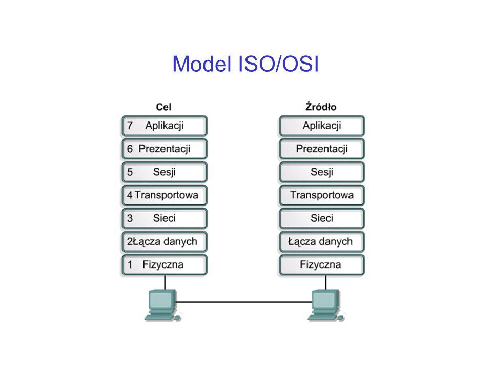 Podsumowanie Aby rozumieć problematykę sieci komputerowych należy mieć dobrze opanowane podstawy teoretyczne.