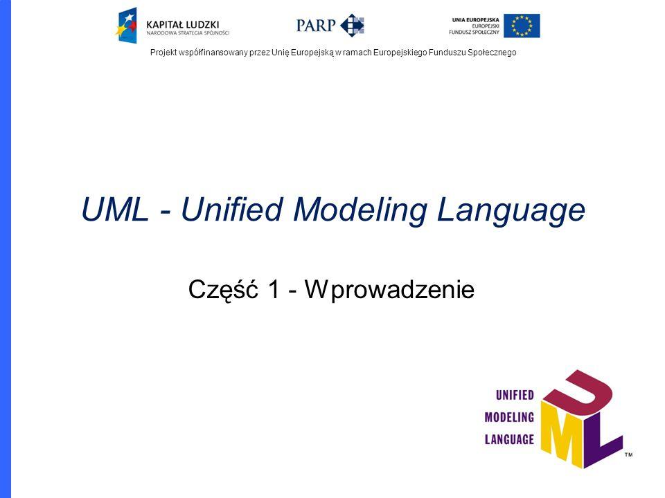 Projekt współfinansowany przez Unię Europejską w ramach Europejskiego Funduszu Społecznego UML Wprowadzenie UML określa szereg diagramów, opisujących statyczne i dynamiczne zachowanie systemu.