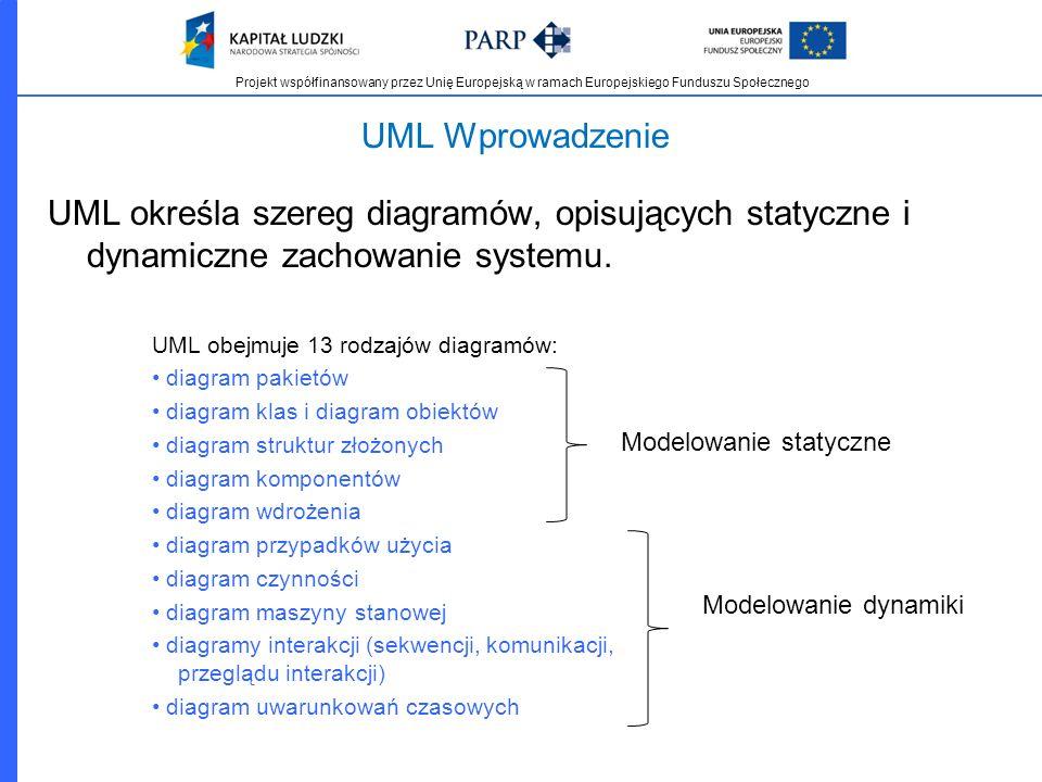 Projekt współfinansowany przez Unię Europejską w ramach Europejskiego Funduszu Społecznego UML Wprowadzenie UML określa szereg diagramów, opisujących