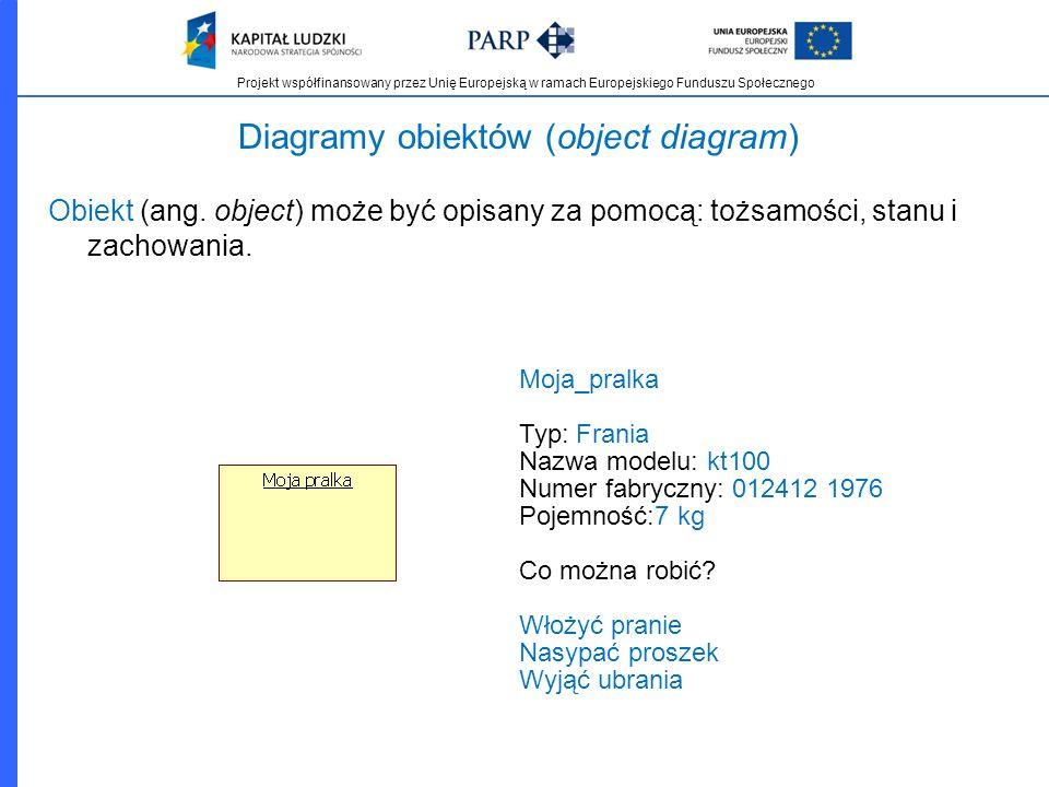 Projekt współfinansowany przez Unię Europejską w ramach Europejskiego Funduszu Społecznego Diagramy obiektów (object diagram) Obiekt (ang. object) moż