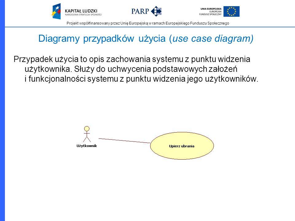 Projekt współfinansowany przez Unię Europejską w ramach Europejskiego Funduszu Społecznego Diagramy przypadków użycia (use case diagram) Przypadek uży