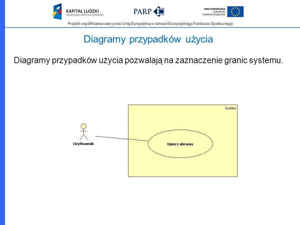 Projekt współfinansowany przez Unię Europejską w ramach Europejskiego Funduszu Społecznego Diagramy przypadków użycia Diagramy przypadków użycia pozwa