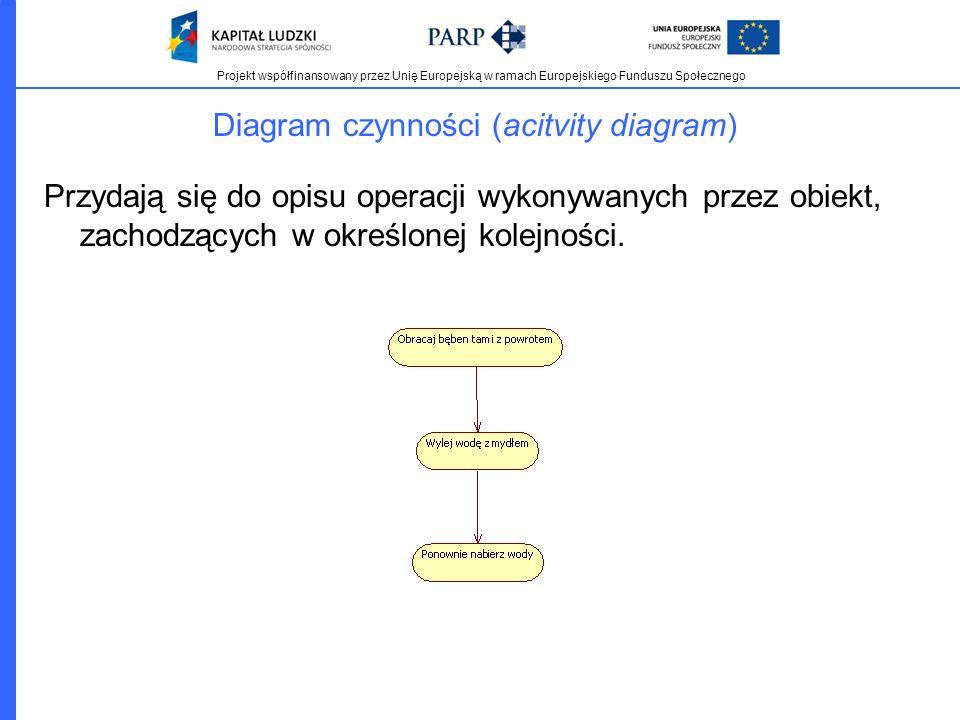 Projekt współfinansowany przez Unię Europejską w ramach Europejskiego Funduszu Społecznego Diagram czynności (acitvity diagram) Przydają się do opisu