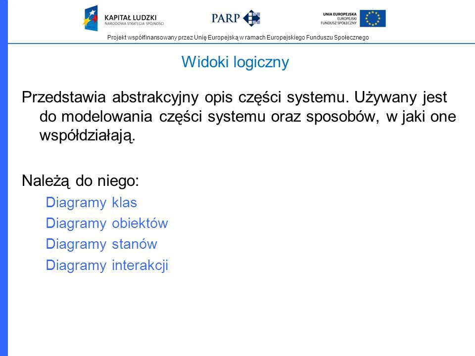 Projekt współfinansowany przez Unię Europejską w ramach Europejskiego Funduszu Społecznego Widoki logiczny Przedstawia abstrakcyjny opis części system
